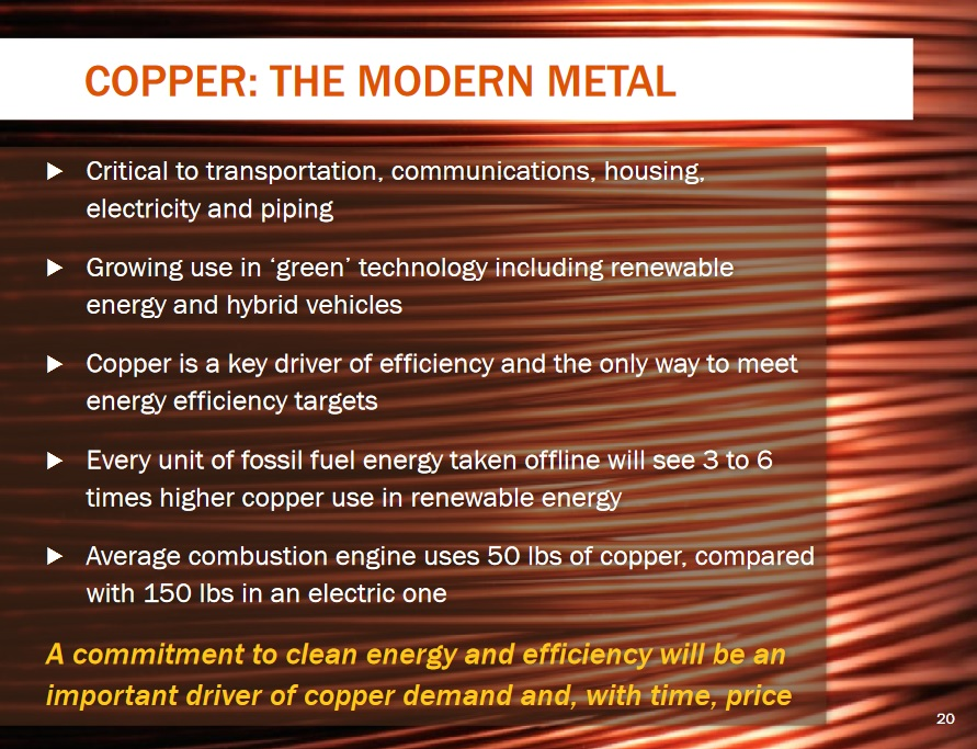 Copper -- demand