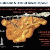 Mason Resources: Could It Be The Best Copper Deal On Earth Right Now?