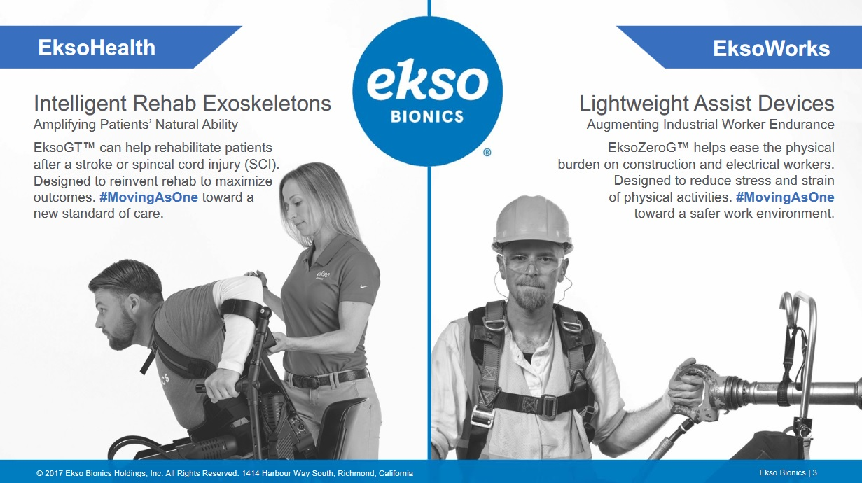 EKSO -- overview