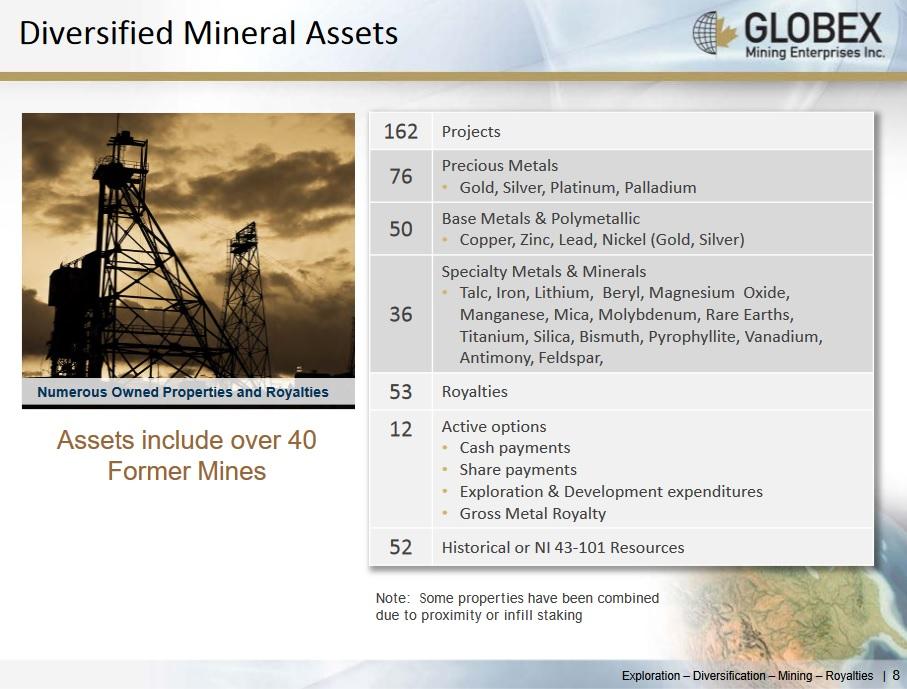 GMX -- assets